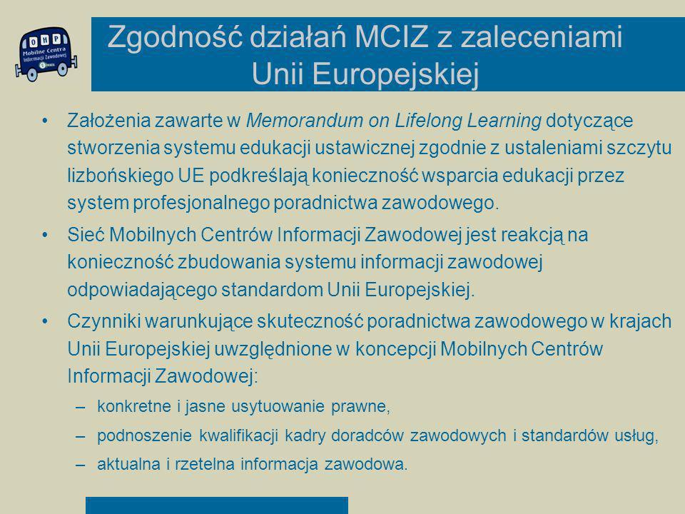 Zgodność działań MCIZ z zaleceniami Unii Europejskiej Założenia zawarte w Memorandum on Lifelong Learning dotyczące stworzenia systemu edukacji ustawi