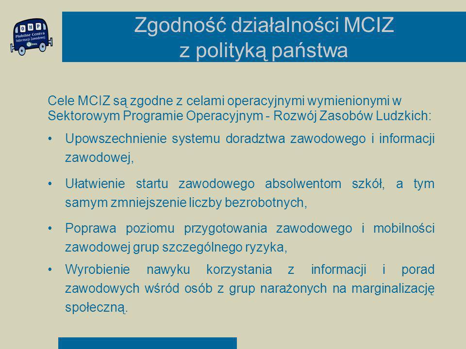 Zgodność działalności MCIZ z polityką państwa Cele MCIZ są zgodne z celami operacyjnymi wymienionymi w Sektorowym Programie Operacyjnym - Rozwój Zasob