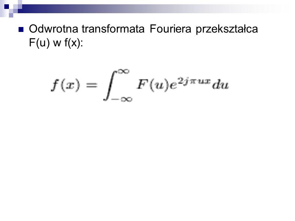 Odwrotna transformata Fouriera przekształca F(u) w f(x):
