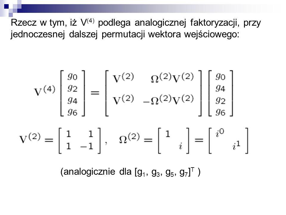 Rzecz w tym, iż podlega analogicznej faktoryzacji, przy jednoczesnej dalszej permutacji wektora wejściowego: V (4) (analogicznie dla [g 1, g 3, g 5, g