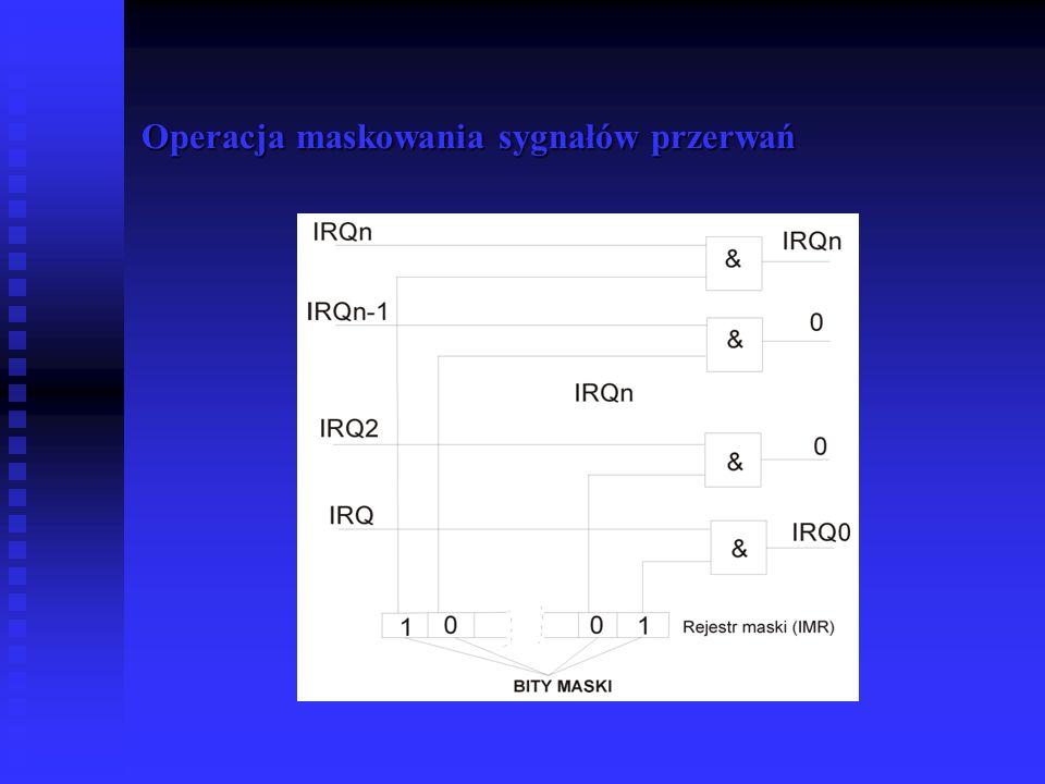 Operacja maskowania sygnałów przerwań