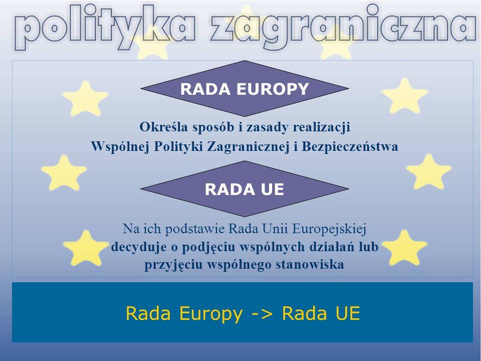 Rada Europy -> Rada UE RADA EUROPY Określa sposób i zasady realizacji Wspólnej Polityki Zagranicznej i Bezpieczeństwa RADA UE Na ich podstawie Rada Un
