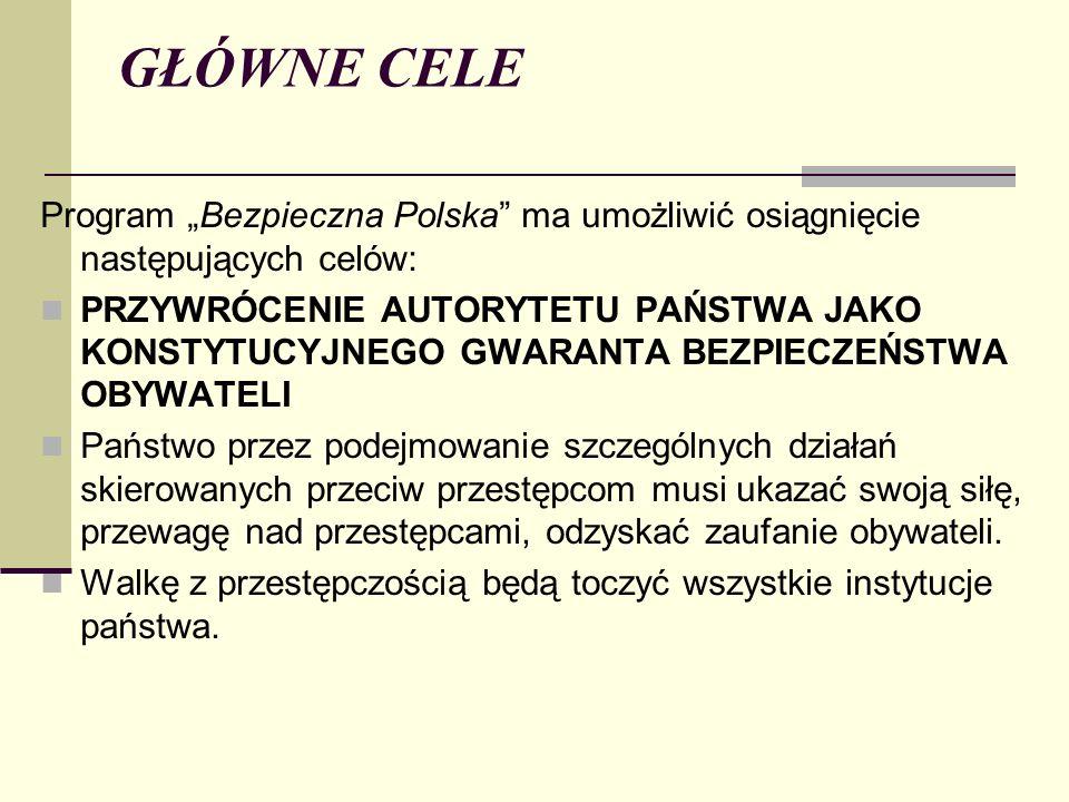 GŁÓWNE CELE Program Bezpieczna Polska ma umożliwić osiągnięcie następujących celów: PRZYWRÓCENIE AUTORYTETU PAŃSTWA JAKO KONSTYTUCYJNEGO GWARANTA BEZP