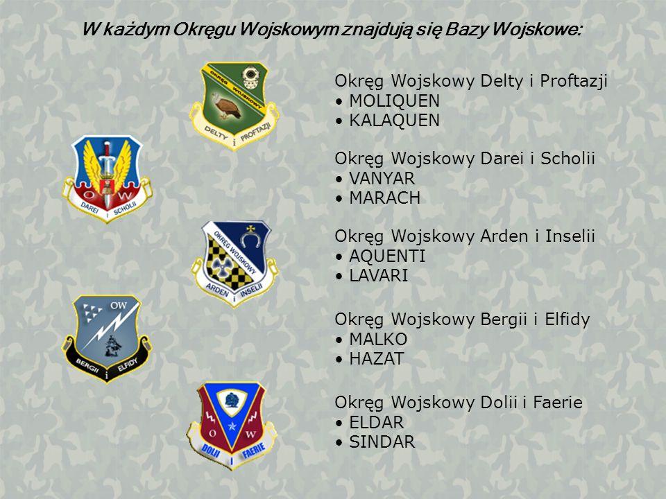 W każdym Okręgu Wojskowym znajdują się Bazy Wojskowe: Okręg Wojskowy Darei i Scholii VANYAR MARACH Okręg Wojskowy Delty i Proftazji MOLIQUEN KALAQUEN