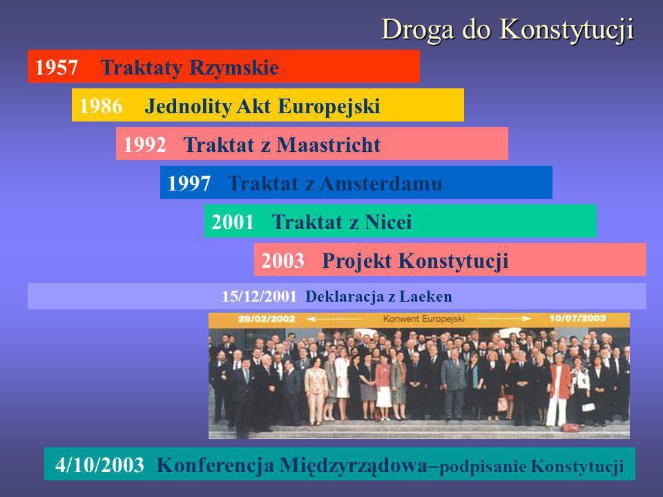 Droga do Konstytucji 1957 Traktaty Rzymskie 1986 Jednolity Akt Europejski 1992 Traktat z Maastricht 1997 Traktat z Amsterdamu 2001 Traktat z Nicei 200