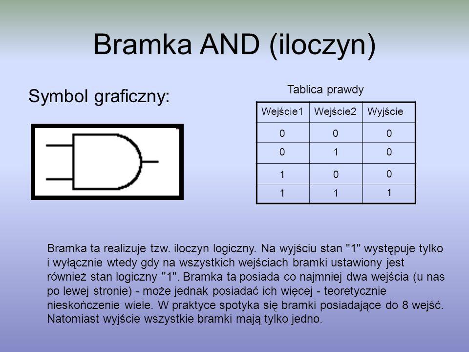 Bramka AND (iloczyn) Symbol graficzny: Tablica prawdy Bramka ta realizuje tzw. iloczyn logiczny. Na wyjściu stan