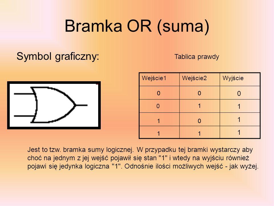 Bramka OR (suma) Symbol graficzny: Jest to tzw. bramka sumy logicznej. W przypadku tej bramki wystarczy aby choć na jednym z jej wejść pojawił się sta