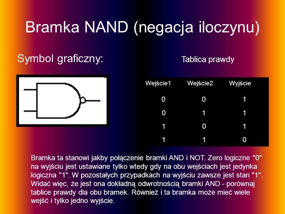 Bramka NAND (negacja iloczynu) Symbol graficzny: Bramka ta stanowi jakby połączenie bramki AND i NOT. Zero logiczne