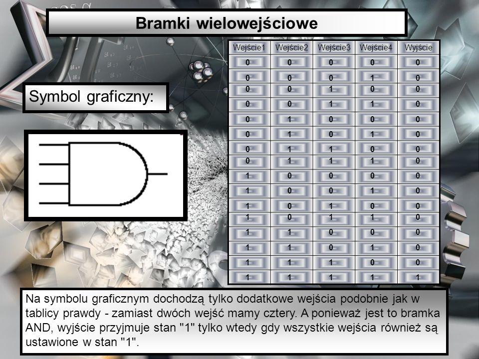 Bramki wielowejściowe Symbol graficzny: Na symbolu graficznym dochodzą tylko dodatkowe wejścia podobnie jak w tablicy prawdy - zamiast dwóch wejść mam