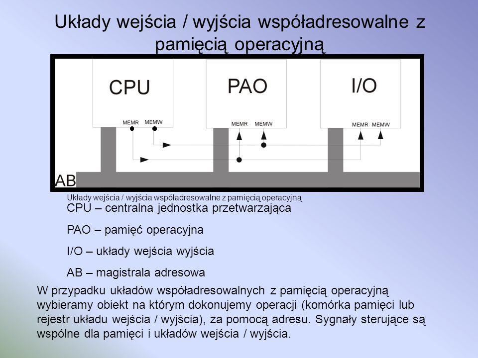 Układy wejścia / wyjścia współadresowalne z pamięcią operacyjną W przypadku układów współadresowalnych z pamięcią operacyjną wybieramy obiekt na który