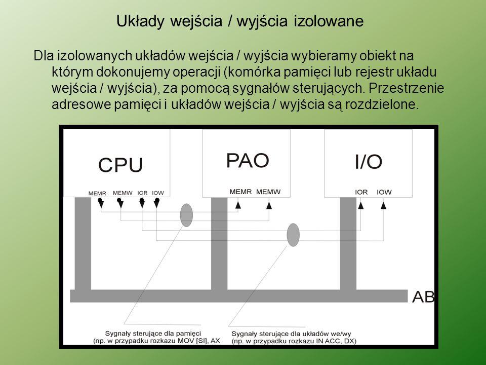 Układy wejścia / wyjścia izolowane Dla izolowanych układów wejścia / wyjścia wybieramy obiekt na którym dokonujemy operacji (komórka pamięci lub rejes