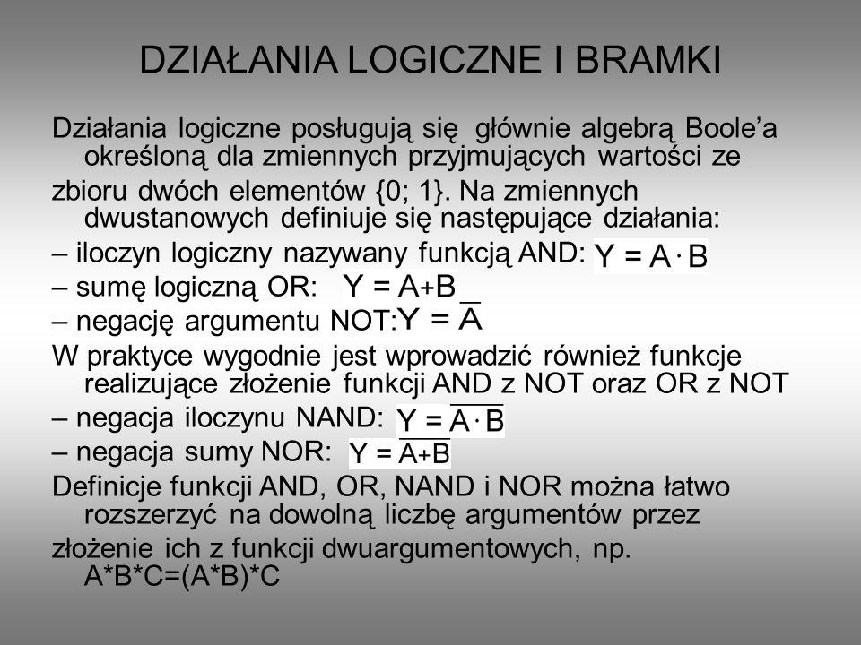 DZIAŁANIA LOGICZNE I BRAMKI Działania logiczne posługują się głównie algebrą Boolea określoną dla zmiennych przyjmujących wartości ze zbioru dwóch ele
