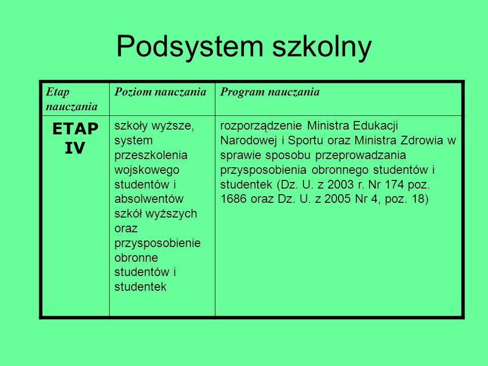 Podsystem szkolny Etap nauczania Poziom nauczaniaProgram nauczania ETAP IV szkoły wyższe, system przeszkolenia wojskowego studentów i absolwentów szkó