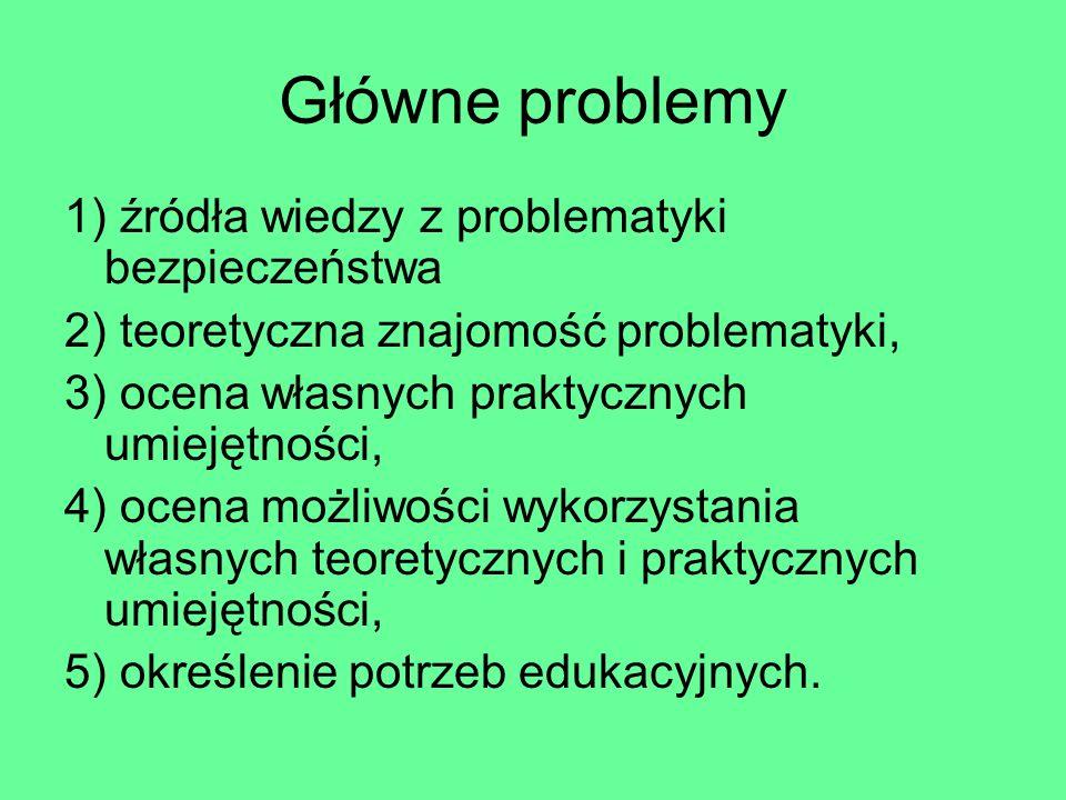 Główne problemy 1) źródła wiedzy z problematyki bezpieczeństwa 2) teoretyczna znajomość problematyki, 3) ocena własnych praktycznych umiejętności, 4)
