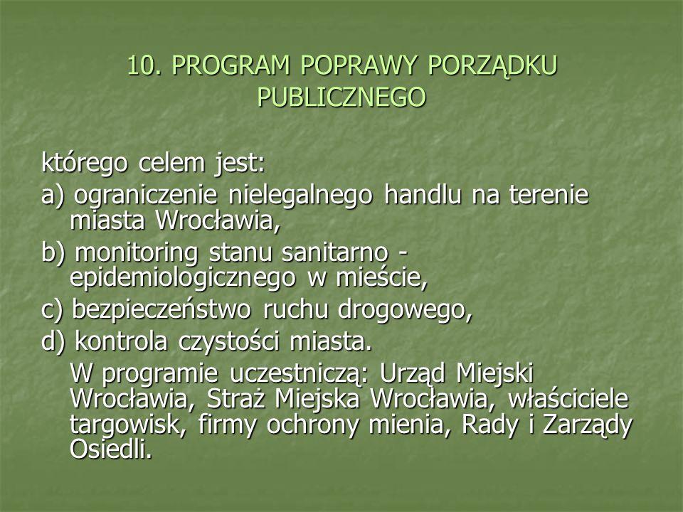 10. PROGRAM POPRAWY PORZĄDKU PUBLICZNEGO którego celem jest: a) ograniczenie nielegalnego handlu na terenie miasta Wrocławia, b) monitoring stanu sani
