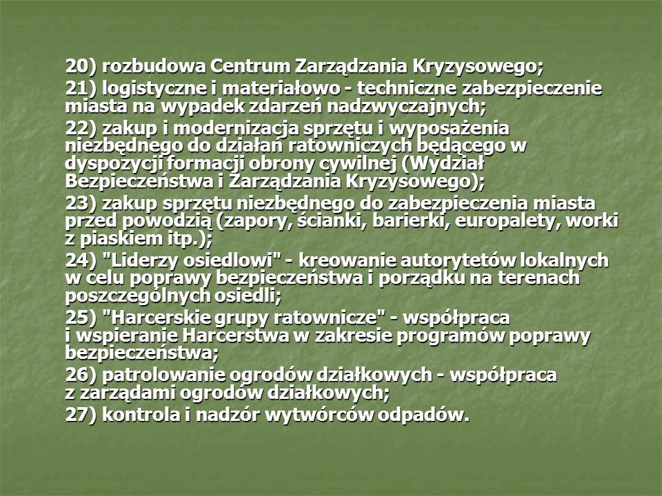 20) rozbudowa Centrum Zarządzania Kryzysowego; 21) logistyczne i materiałowo - techniczne zabezpieczenie miasta na wypadek zdarzeń nadzwyczajnych; 22)