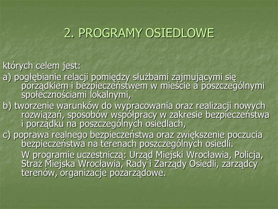 7) uświadamianie i przeciwdziałanie zagrożeniom związanym z działalnością sekt; 8) współpraca ze szkołami w ramach zagospodarowania czasu wolnego dzieciom i młodzieży 9) organizowanie turniejów i konkursów na temat wiedzy o bezpieczeństwie dla dzieci i młodzieży wrocławskich szkół; 10) Letnia szkoła policyjna - dla dzieci i młodzieży szkół średnich i podstawowych; 11) organizowanie w szkołach Grup Prewencyjnego Wsparcia ; 12) Akademia Komisarza Lwa - cykl zajęć dla najmłodszych dzieci; 13) bezpieczna droga do szkoły - zapewnienie bezpieczeństwa w okolicach przejść dla pieszych w pobliżu szkół;