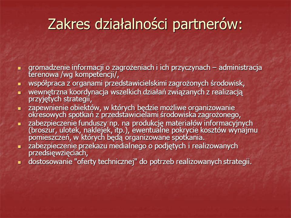 Zakres działalności partnerów: gromadzenie informacji o zagrożeniach i ich przyczynach – administracja terenowa /wg kompetencji/, gromadzenie informac