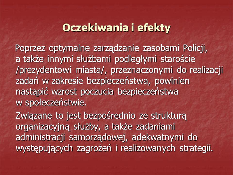 Oczekiwania i efekty Poprzez optymalne zarządzanie zasobami Policji, a także innymi służbami podległymi staroście /prezydentowi miasta/, przeznaczonym