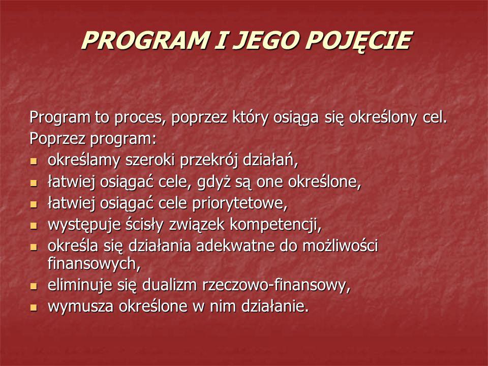 PROGRAM I JEGO POJĘCIE Program to proces, poprzez który osiąga się określony cel. Poprzez program: określamy szeroki przekrój działań, określamy szero
