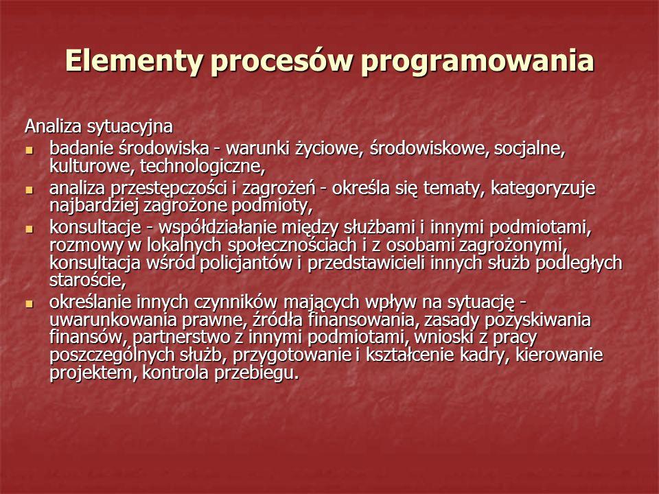 Elementy procesów programowania Analiza sytuacyjna badanie środowiska - warunki życiowe, środowiskowe, socjalne, kulturowe, technologiczne, badanie śr