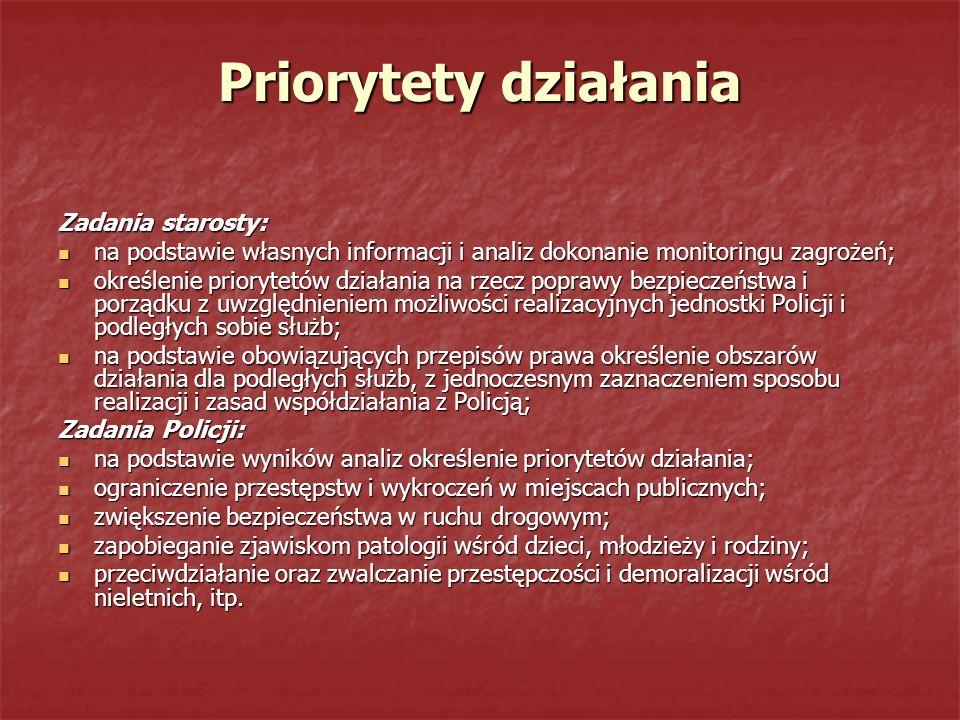 Priorytety działania Zadania starosty: na podstawie własnych informacji i analiz dokonanie monitoringu zagrożeń; na podstawie własnych informacji i an