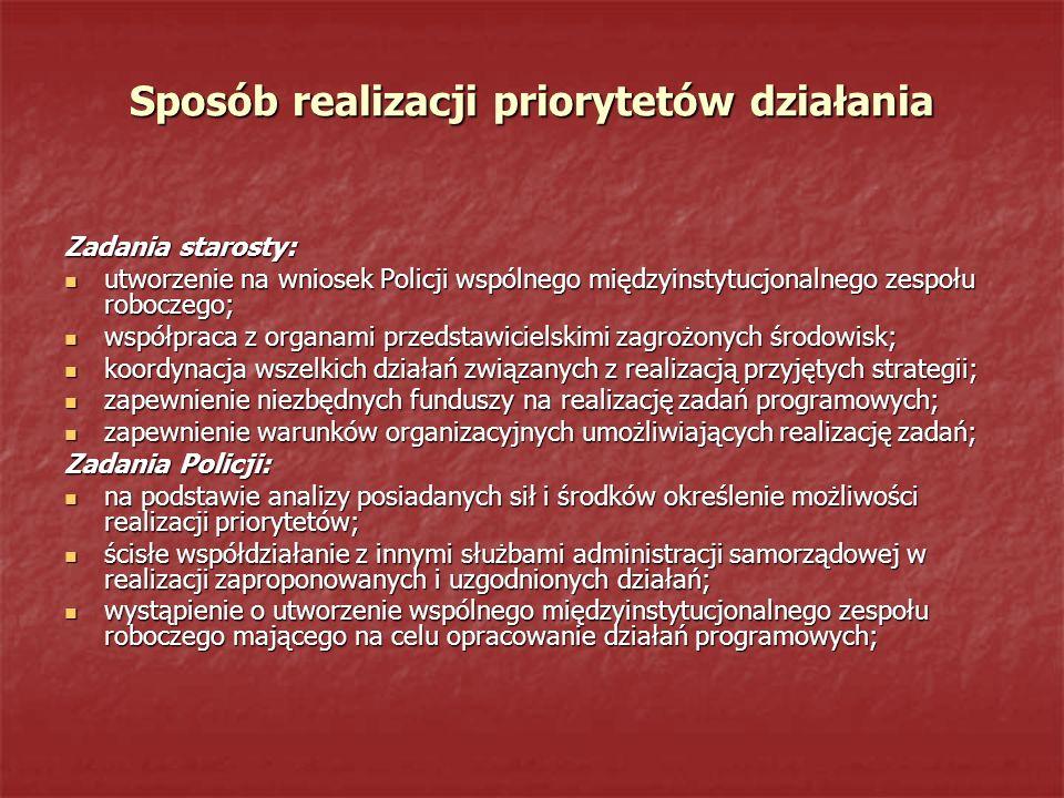 Sposób realizacji priorytetów działania Zadania starosty: utworzenie na wniosek Policji wspólnego międzyinstytucjonalnego zespołu roboczego; utworzeni