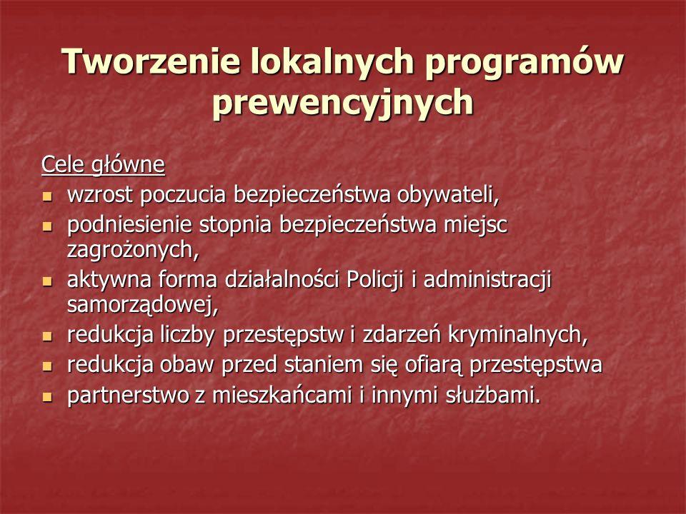 Tworzenie lokalnych programów prewencyjnych Cele główne wzrost poczucia bezpieczeństwa obywateli, wzrost poczucia bezpieczeństwa obywateli, podniesien