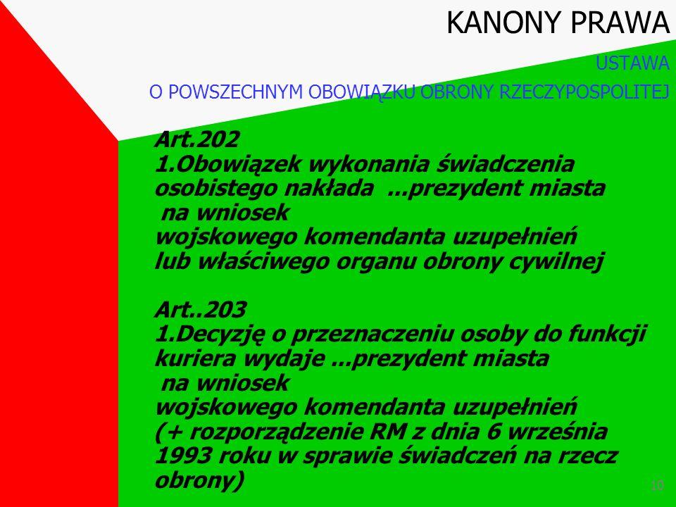 9 Art.19 1.Organy administracji i kierownicy jednostek określonych w art..18 uwzględniają w toku wykonywania zadań w zakresie obronności, postulaty do