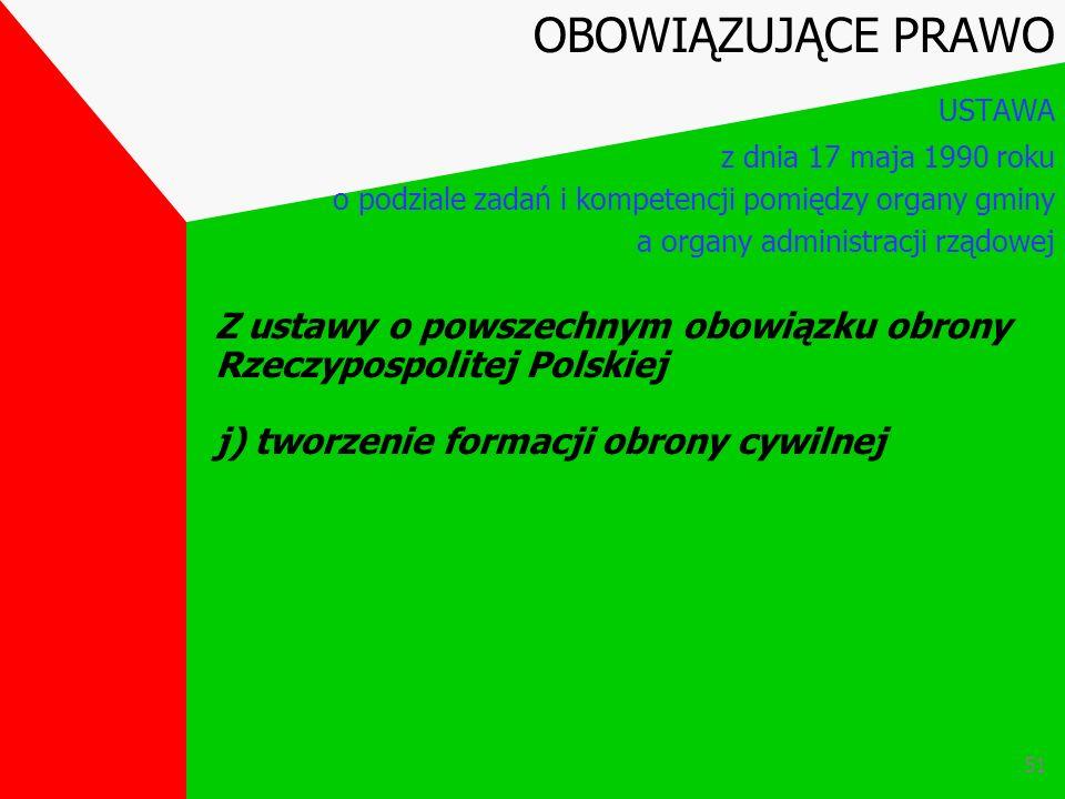 50 Z ustawy o powszechnym obowiązku obrony Rzeczypospolitej Polskiej i)pokrywanie należności mieszkaniowych oraz opłat eksploatacyjnych żołnierzom ora
