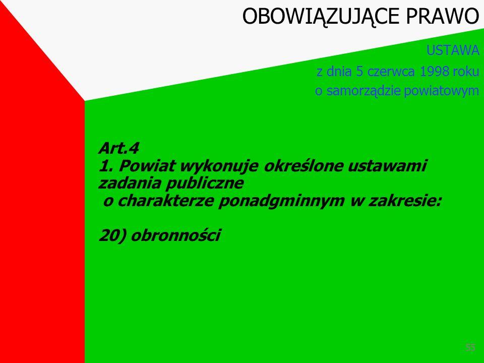 54 Art.2 Do właściwości gminy przechodzą -jako zadania własne - określone w ustawach - zadania i kompetencje należące dotychczas do wojewódzkich rad n