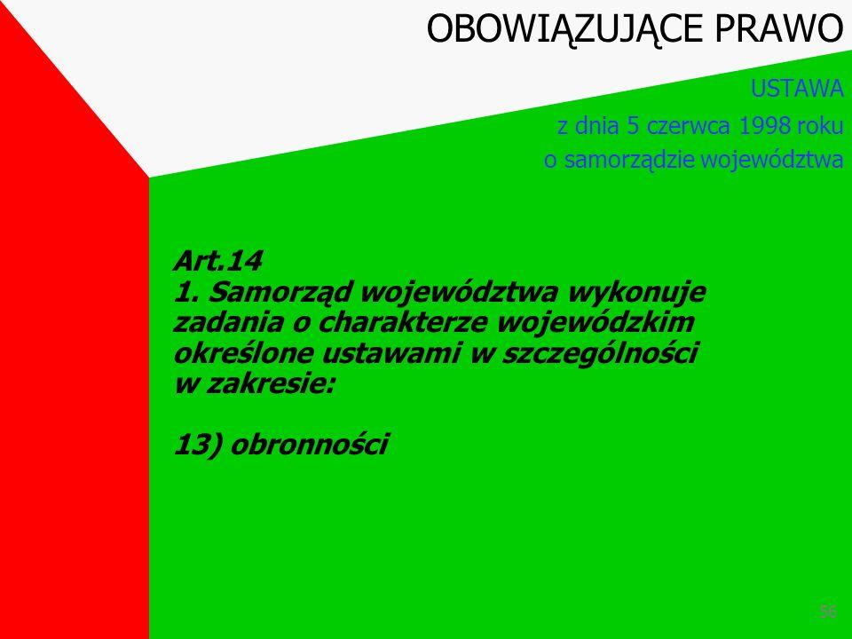 55 Art.4 1. Powiat wykonuje określone ustawami zadania publiczne o charakterze ponadgminnym w zakresie: 20) obronności OBOWIĄZUJĄCE PRAWO USTAWA z dni