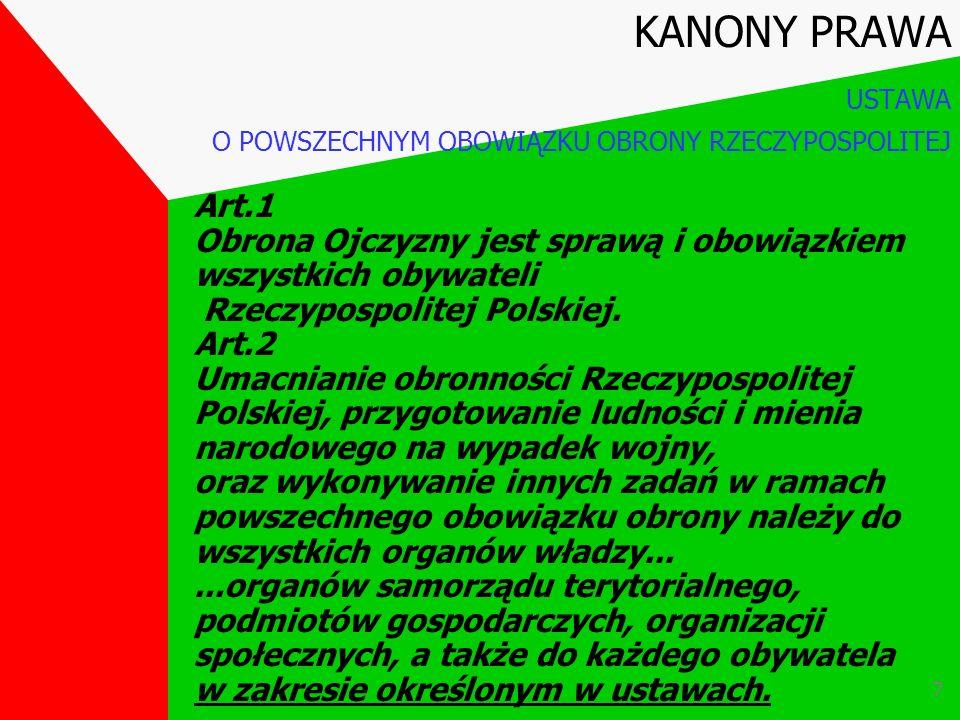 6 Art.85 1.Obowiązkiem obywatela polskiego jest obrona Ojczyzny. Art.87 1.Źródłami powszechnie obowiązującego prawa Rzeczypospolitej Polskiej są: Kons