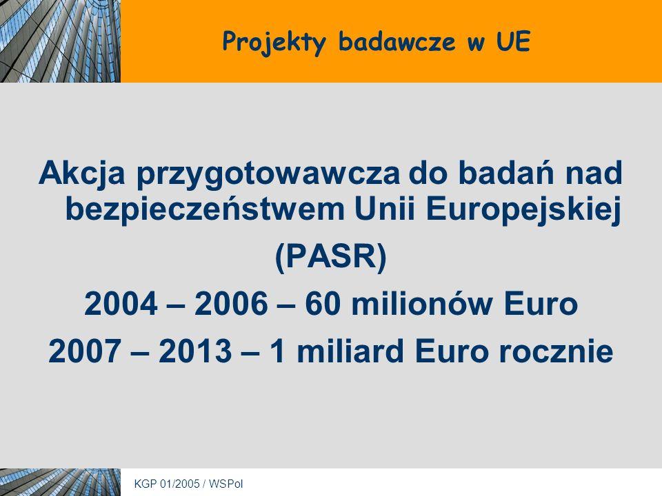 KGP 01/2005 / WSPol Projekty badawcze w UE Akcja przygotowawcza do badań nad bezpieczeństwem Unii Europejskiej (PASR) 2004 – 2006 – 60 milionów Euro 2007 – 2013 – 1 miliard Euro rocznie