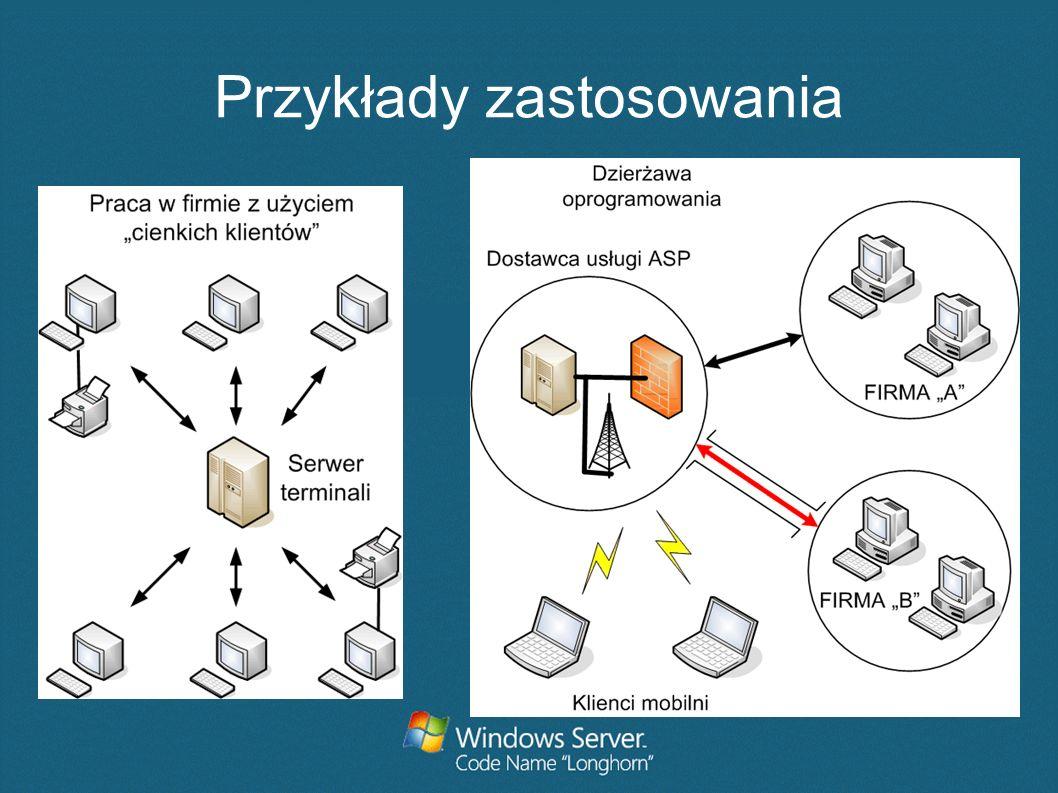 Skąd się to wzięło Protoplaści: Systemy UNIX-owe z terminalami tekstowymi i graficznymi (protokół X-Window) Idea komputera sieciowego