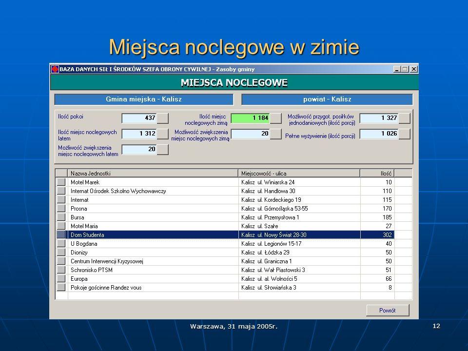 Warszawa, 31 maja 2005r. 12 Miejsca noclegowe w zimie
