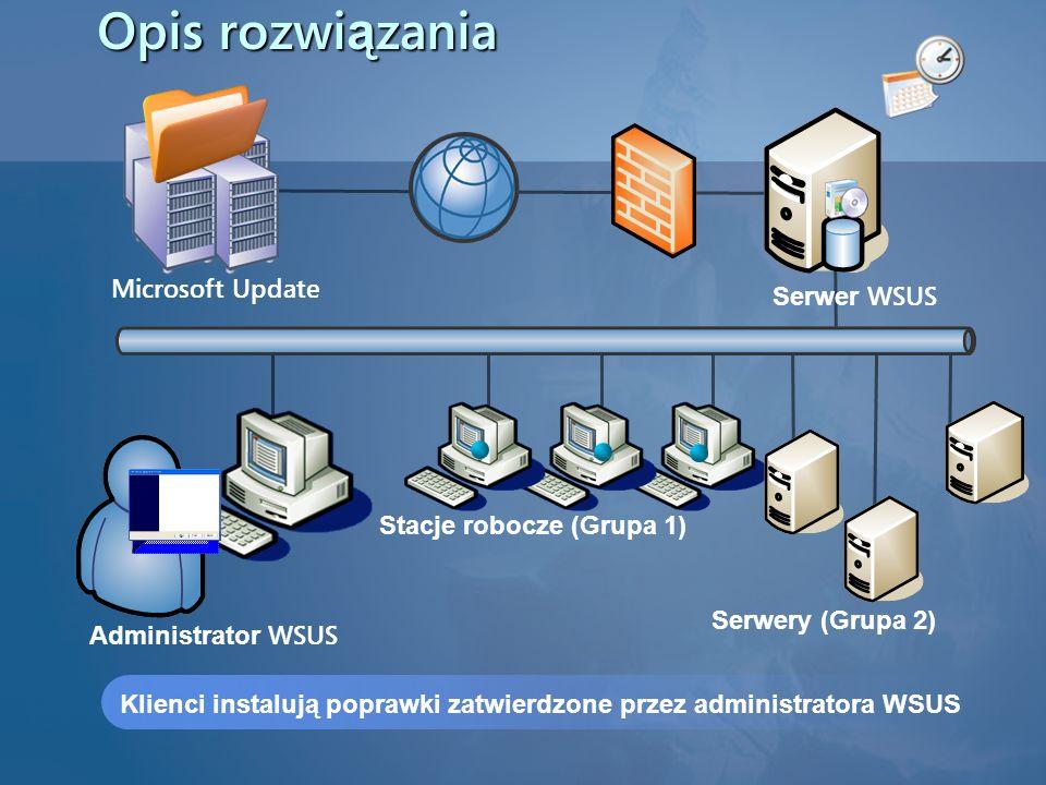Klienci instalują poprawki zatwierdzone przez administratora WSUS Microsoft Update Serwer WSUS Stacje robocze (Grupa 1) Serwery (Grupa 2) Administrato