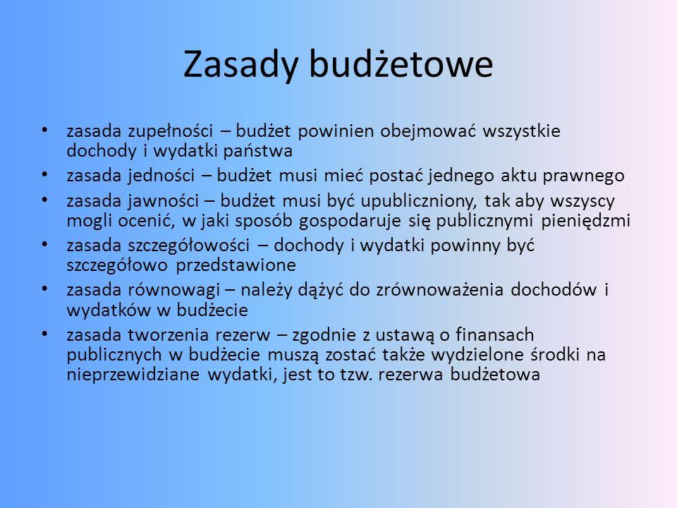 Zasady budżetowe zasada zupełności – budżet powinien obejmować wszystkie dochody i wydatki państwa zasada jedności – budżet musi mieć postać jednego a