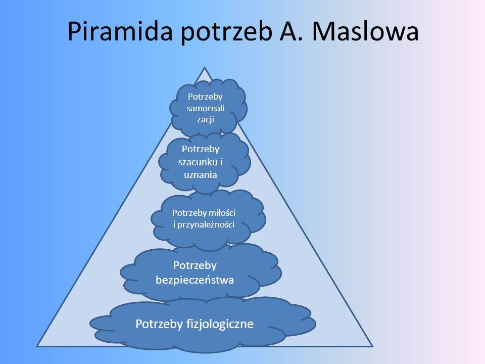 Piramida potrzeb A. Maslowa Potrzeby samoreali zacji Potrzeby bezpieczeństwa Potrzeby miłości i przynależności Potrzeby szacunku i uznania Potrzeby fi