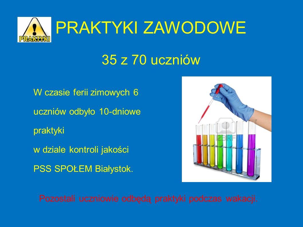 PRAKTYKI ZAWODOWE 35 z 70 uczniów W czasie ferii zimowych 6 uczniów odbyło 10-dniowe praktyki w dziale kontroli jakości PSS SPOŁEM Białystok. Pozostal