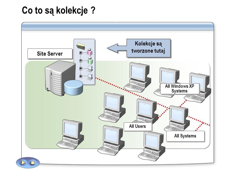 Co to są kolekcje ? Site Server Klienci Kolekcje są tworzone tutaj All Windows XP Systems All Users All Systems
