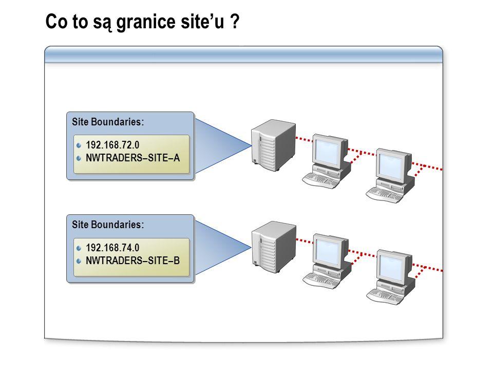 Co to są granice siteu ? Site Boundaries: 192.168.74.0 NWTRADERS–SITE–B 192.168.74.0 NWTRADERS–SITE–B Site Boundaries: 192.168.72.0 NWTRADERS–SITE–A 1