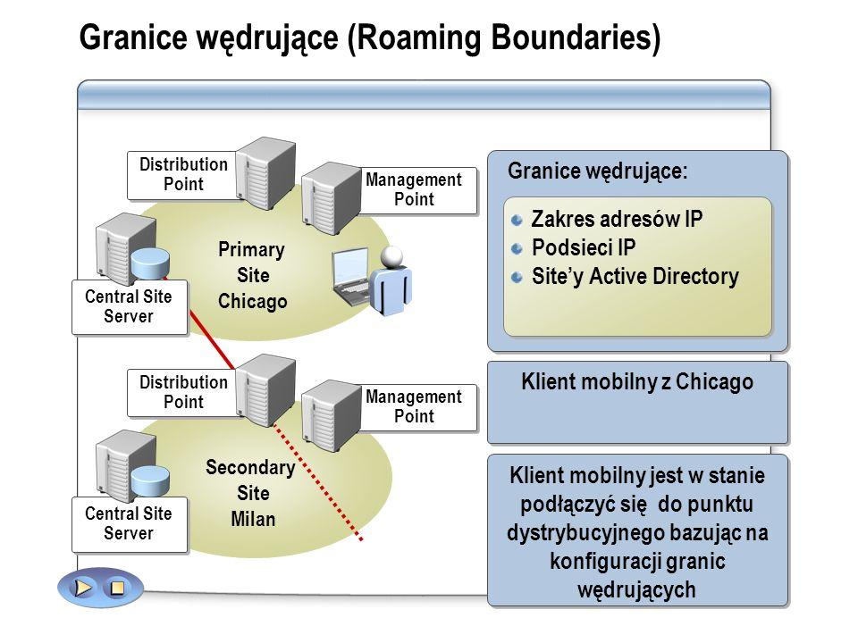 Primary Site Chicago Secondary Site Milan Granice wędrujące (Roaming Boundaries) Central Site Server Distribution Point Management Point Zakres adresó