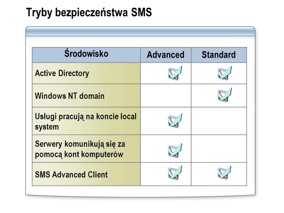 Tryby bezpieczeństwa SMS Środowisko AdvancedStandard Active Directory Windows NT domain Usługi pracują na koncie local system Serwery komunikują się z