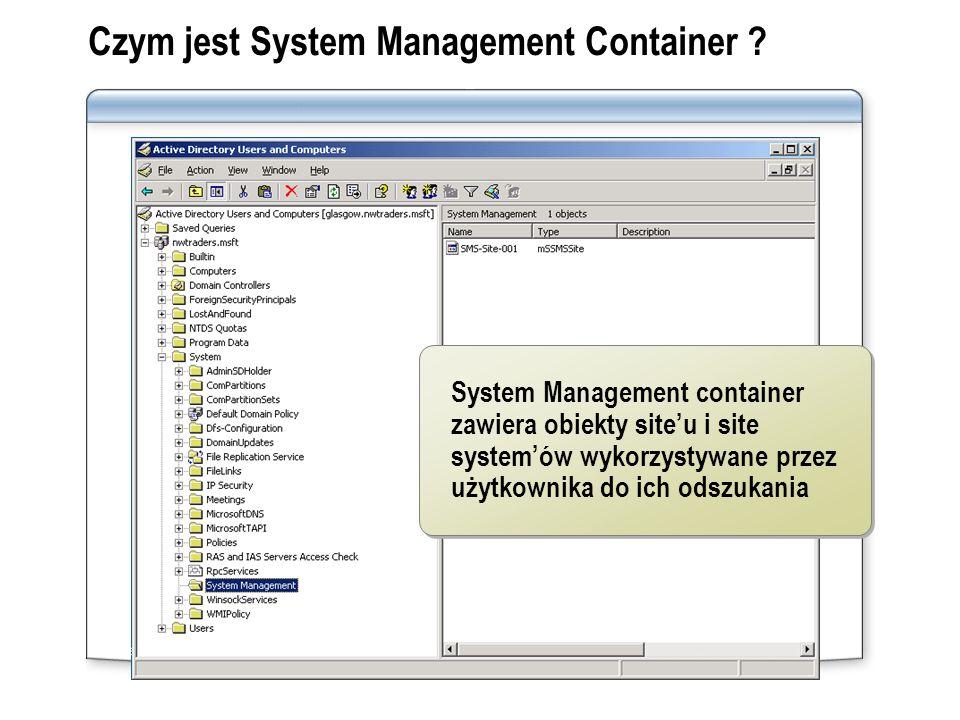 Czym jest System Management Container ? System Management container zawiera obiekty siteu i site systemów wykorzystywane przez użytkownika do ich odsz