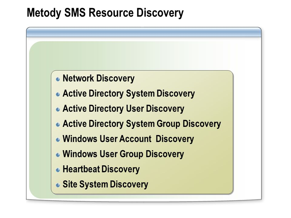 Metody SMS Resource Discovery Network Discovery Active Directory System Discovery Active Directory User Discovery Active Directory System Group Discov