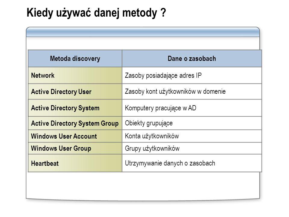 Kiedy używać danej metody ? Metoda discoveryDane o zasobach Network Zasoby posiadające adres IP Active Directory User Zasoby kont użytkowników w domen