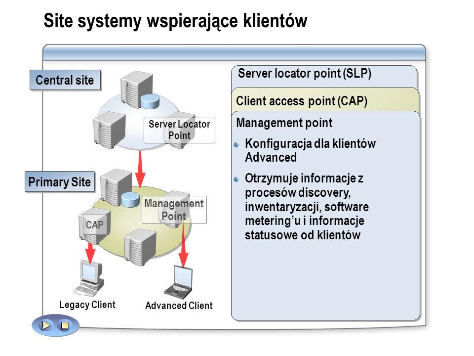 Server locator point (SLP) Lokalizuje CAP dla klientów Ogranicza ruch pomiędzy: Serwerami SMS i kontrolerami Klientami SMS i kontrolerami Client acces