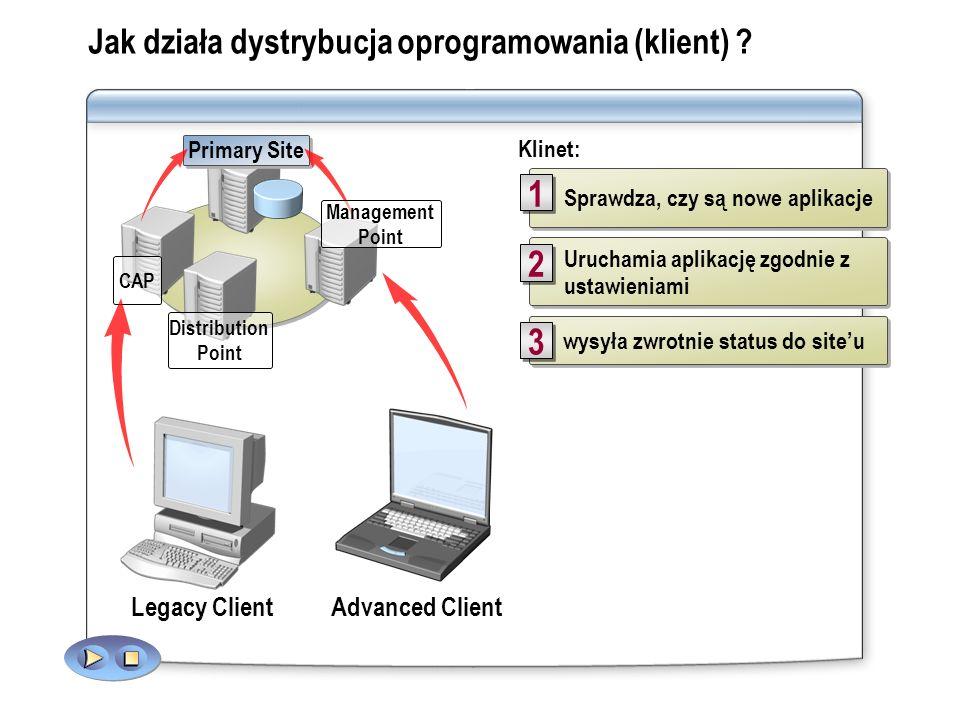 Klinet: Sprawdza, czy są nowe aplikacje Jak działa dystrybucja oprogramowania (klient) ? Advanced ClientLegacy Client Distribution Point 1 1 Primary S