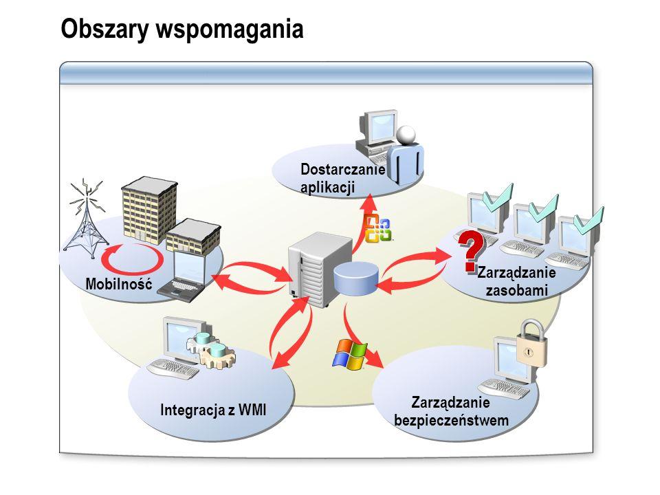 Dostarczanie aplikacji Obszary wspomagania Zarządzanie zasobami Integracja z WMI Zarządzanie bezpieczeństwem Mobilność